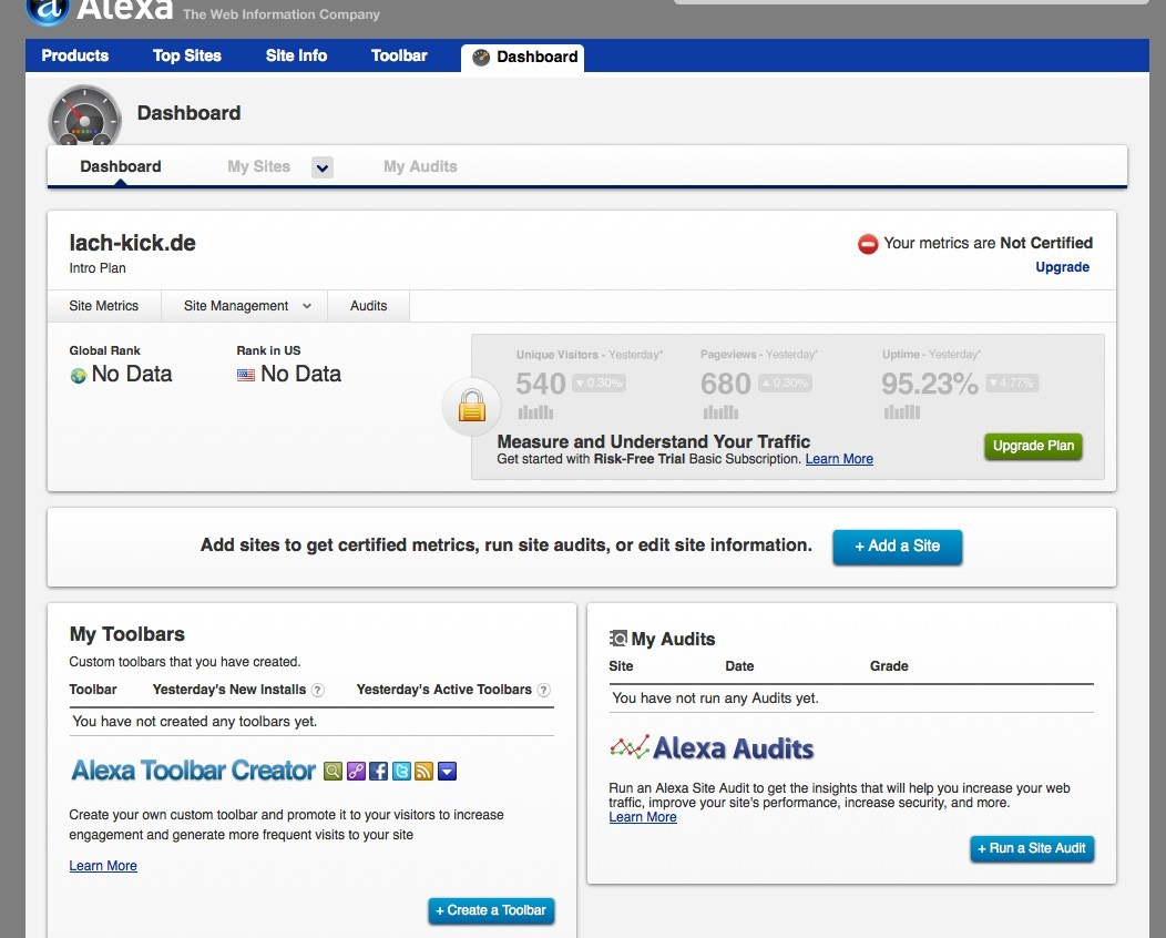 Wordpress SEO - Dashboard
