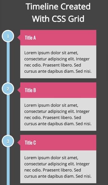 Top 7 - Timeline Skripte mit HTML & CSS