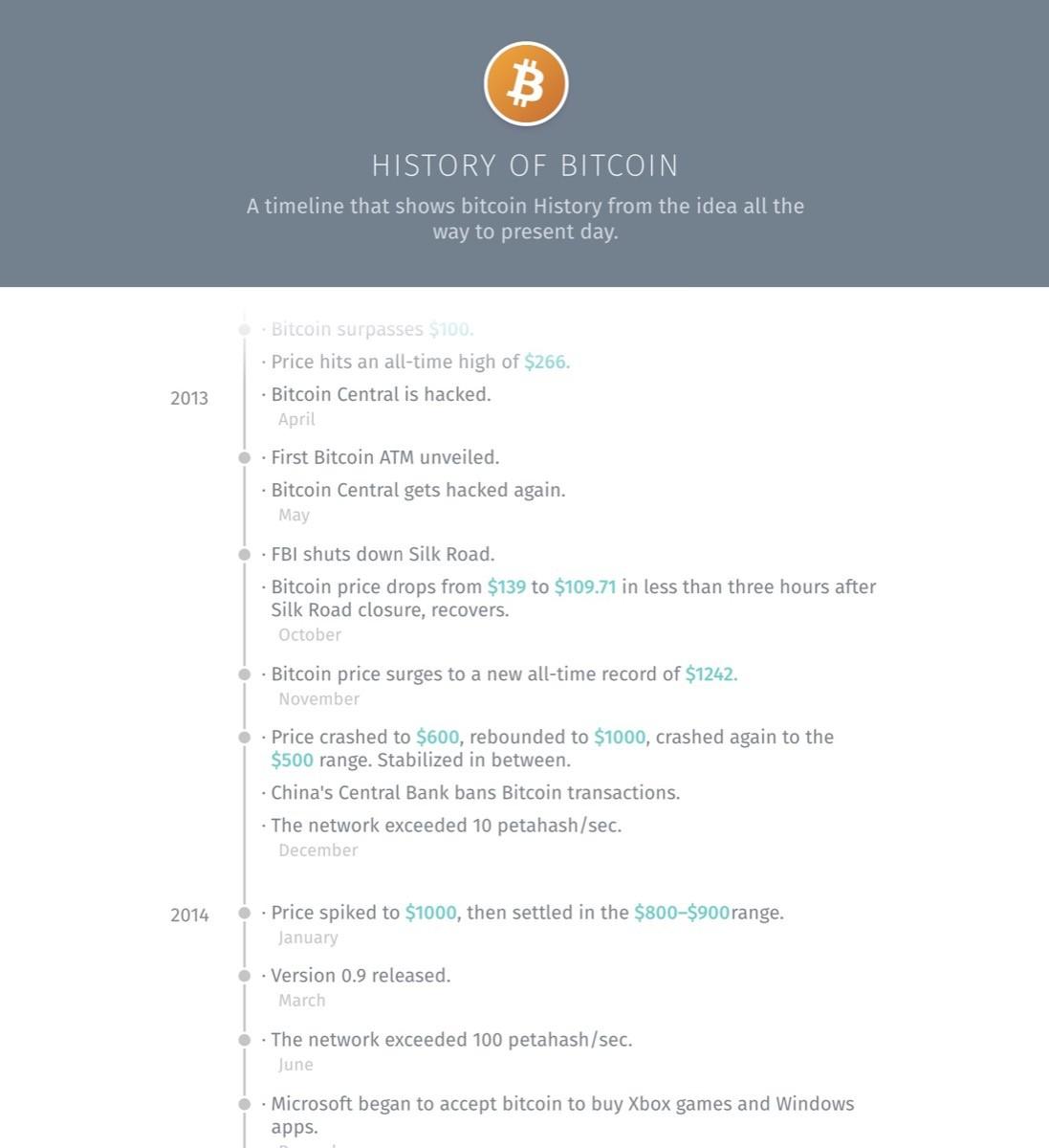 HTML & CSS Timeline Skript von: Matys