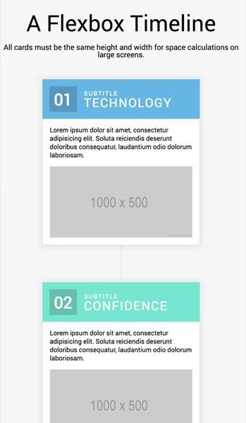 HTML & CSS Timeline Skript von: Paul Barker